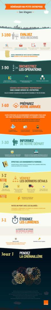 Infographie Déménager ma Petite Entreprise