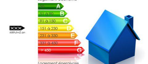 Immobilier d'entreprise : présentation des normes environnementales