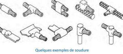 Mieux comprendre le principe de la soudure aluminothermique, avec Maltep