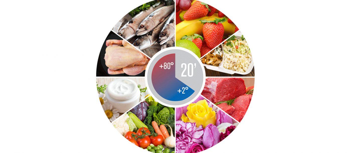 ERGOvac™ propose NATfresh Process®, un procédé inédit de refroidissement des aliments